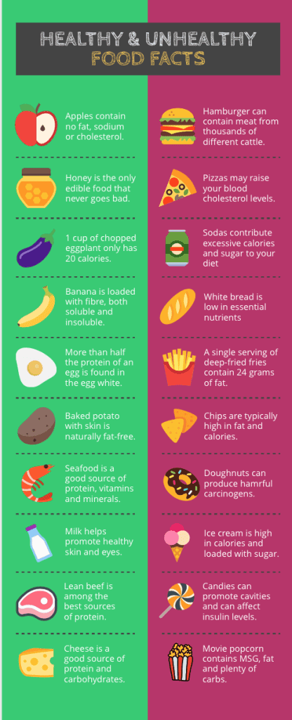 Snappa Nonprofit Infographics
