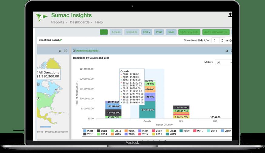 Sumac Insights - Interactive Reports