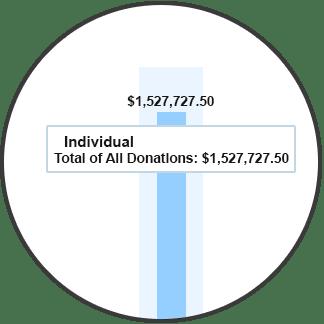 Sumac Insights - Updated Automatically