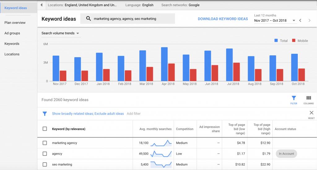 Google-keyword-planner-nonprofit