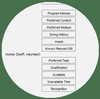Volunteer-management-software-customize