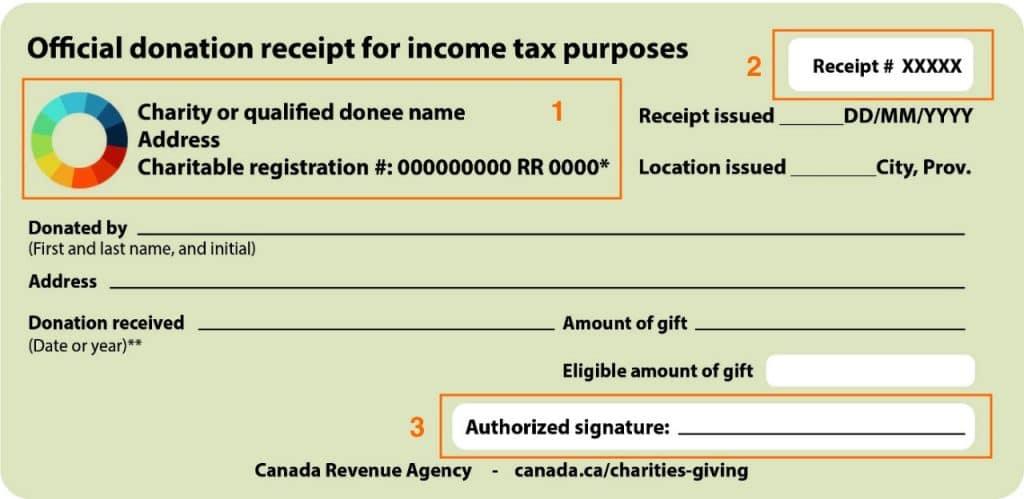official-donation-receipt-template